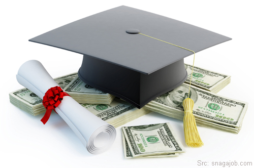 Budgeting Tips For Education